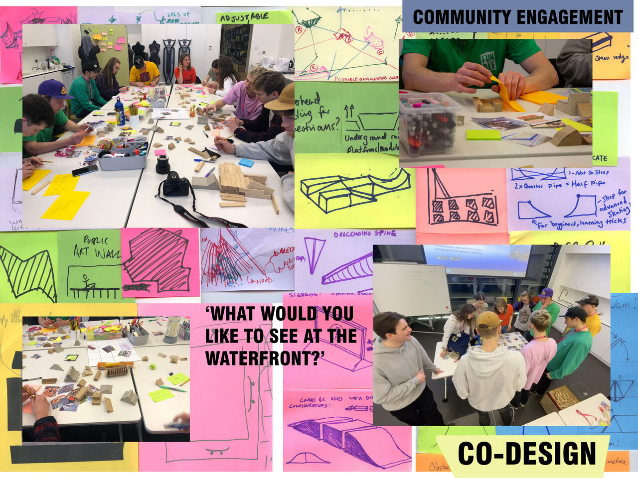 A collage of different photos showing a focus group working around tables. The photos are set against a backdrop of post-it notes.