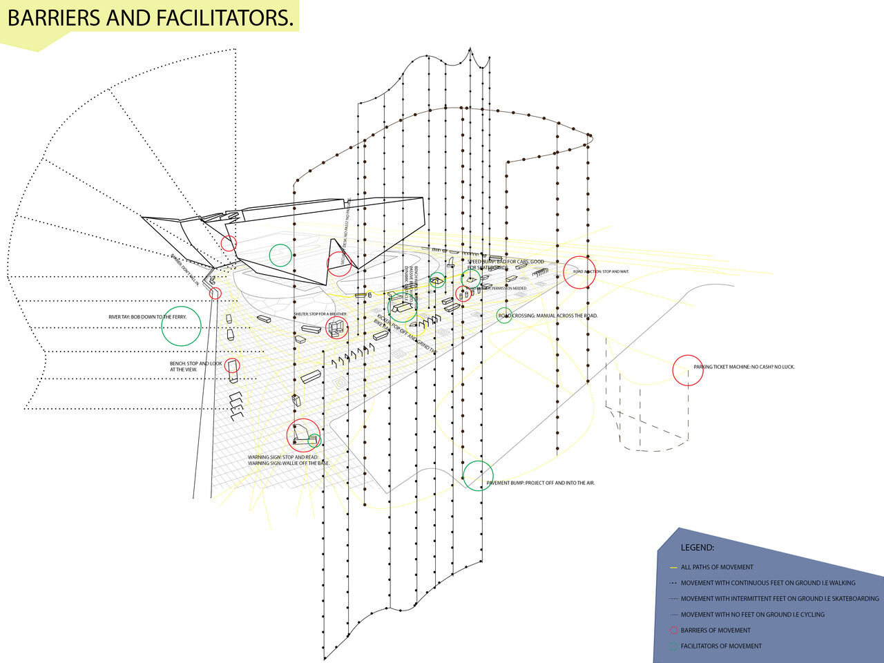 A technical drawing representing different paths of movement around V&A Dundee's building and environs.